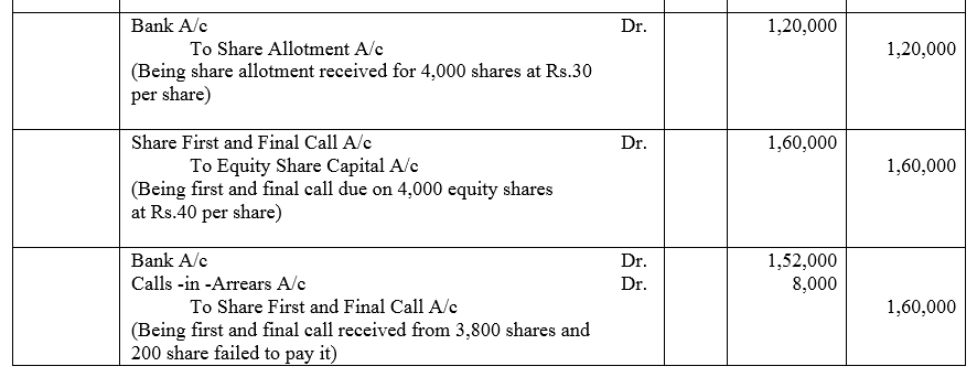 TS Grewal Accountancy Class 12 Solutions Chapter 8 Accounting for Share Capital image - 83