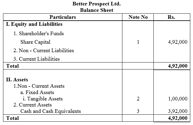TS Grewal Accountancy Class 12 Solutions Chapter 8 Accounting for Share Capital image - 84