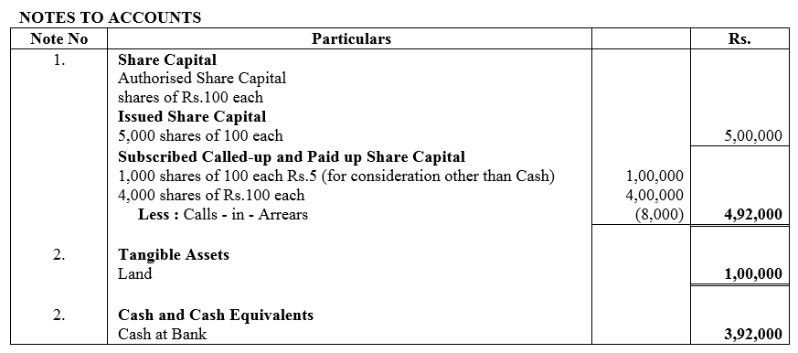 TS Grewal Accountancy Class 12 Solutions Chapter 8 Accounting for Share Capital image - 85