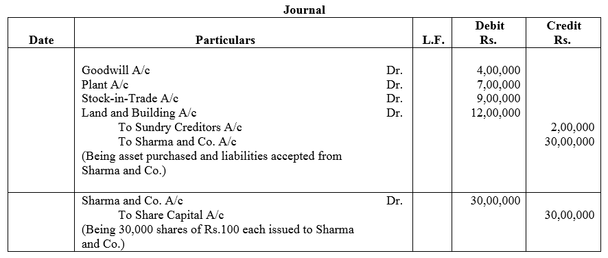 TS Grewal Accountancy Class 12 Solutions Chapter 8 Accounting for Share Capital image - 87