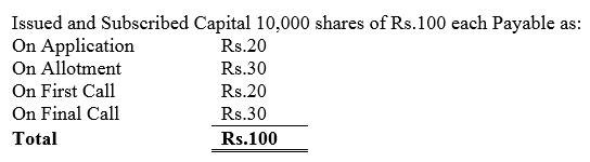 TS Grewal Accountancy Class 12 Solutions Chapter 8 Accounting for Share Capital image - 9