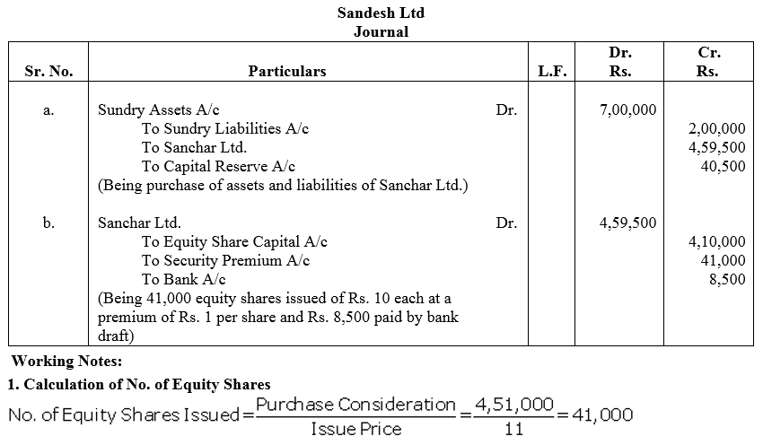 TS Grewal Accountancy Class 12 Solutions Chapter 8 Accounting for Share Capital image - 90