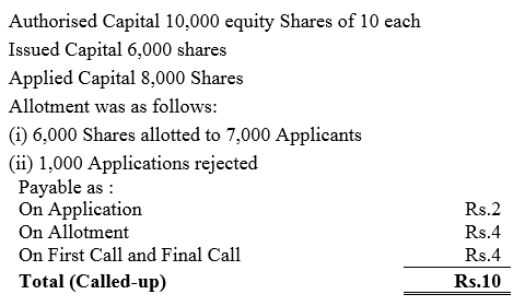 TS Grewal Accountancy Class 12 Solutions Chapter 8 Accounting for Share Capital image - 93
