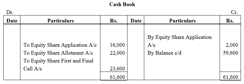 TS Grewal Accountancy Class 12 Solutions Chapter 8 Accounting for Share Capital image - 94