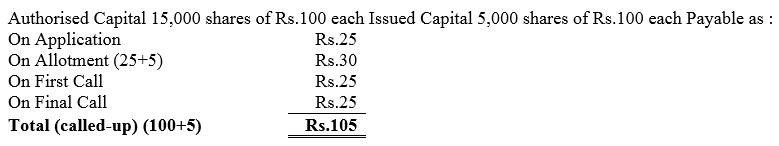 TS Grewal Accountancy Class 12 Solutions Chapter 8 Accounting for Share Capital image - 96