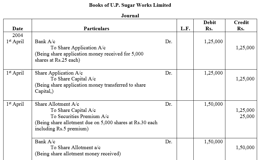 TS Grewal Accountancy Class 12 Solutions Chapter 8 Accounting for Share Capital image - 97