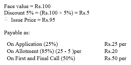 TS Grewal Accountancy Class 12 Solutions Chapter 9 Issue of Debentures image - 15