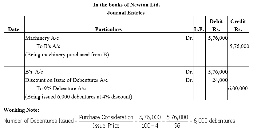 TS Grewal Accountancy Class 12 Solutions Chapter 9 Issue of Debentures image - 22