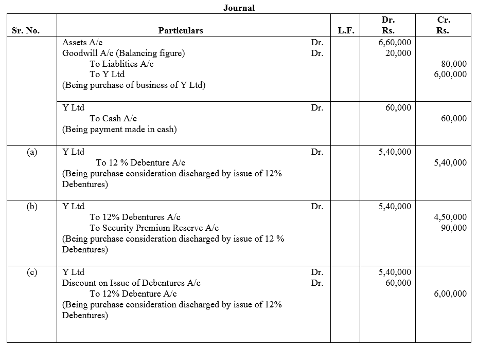 TS Grewal Accountancy Class 12 Solutions Chapter 9 Issue of Debentures image - 26