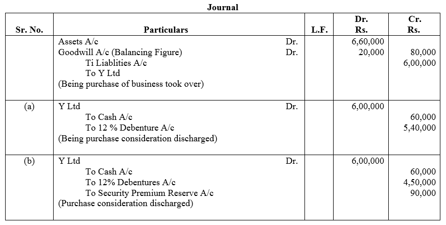 TS Grewal Accountancy Class 12 Solutions Chapter 9 Issue of Debentures image - 28