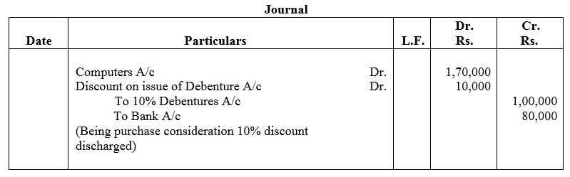 TS Grewal Accountancy Class 12 Solutions Chapter 9 Issue of Debentures image - 29
