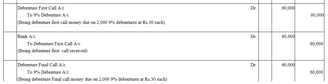 TS Grewal Accountancy Class 12 Solutions Chapter 9 Issue of Debentures image - 3