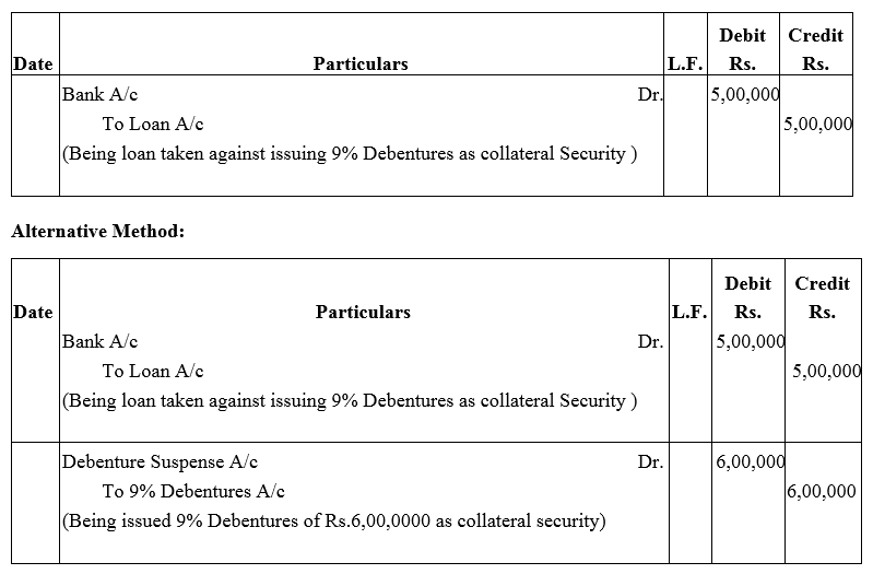 TS Grewal Accountancy Class 12 Solutions Chapter 9 Issue of Debentures image - 39