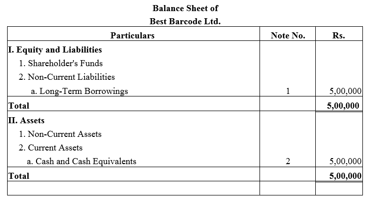 TS Grewal Accountancy Class 12 Solutions Chapter 9 Issue of Debentures image - 40