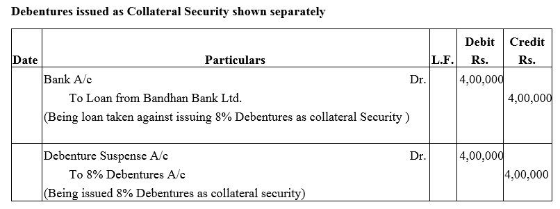 TS Grewal Accountancy Class 12 Solutions Chapter 9 Issue of Debentures image - 42