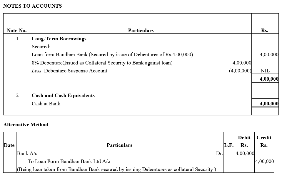 TS Grewal Accountancy Class 12 Solutions Chapter 9 Issue of Debentures image - 44