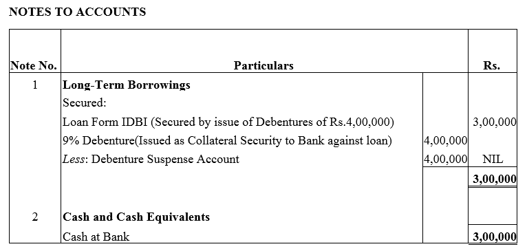TS Grewal Accountancy Class 12 Solutions Chapter 9 Issue of Debentures image - 48