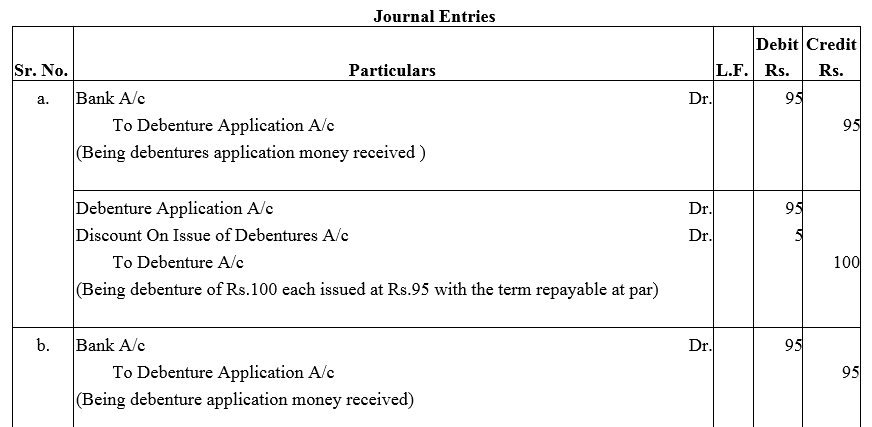 TS Grewal Accountancy Class 12 Solutions Chapter 9 Issue of Debentures image - 49