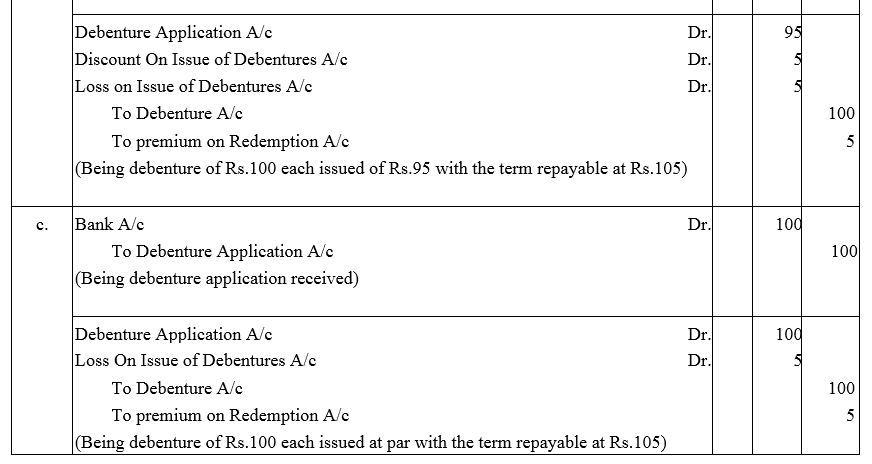 TS Grewal Accountancy Class 12 Solutions Chapter 9 Issue of Debentures image - 50