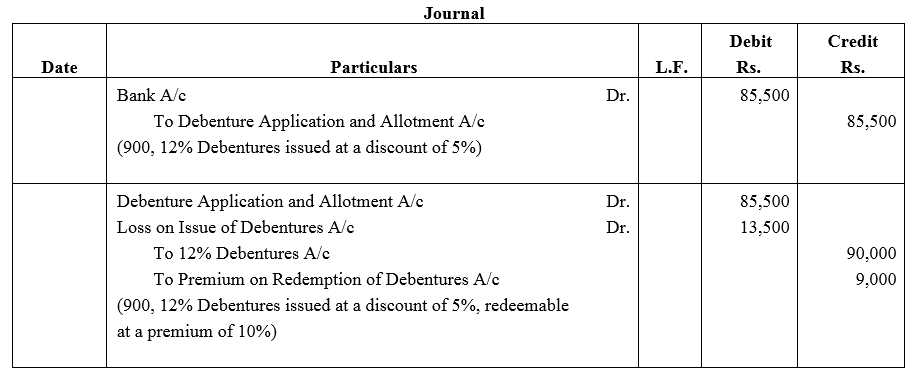 TS Grewal Accountancy Class 12 Solutions Chapter 9 Issue of Debentures image - 57