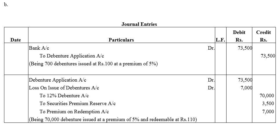 TS Grewal Accountancy Class 12 Solutions Chapter 9 Issue of Debentures image - 59