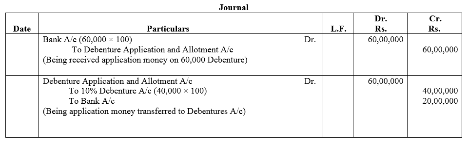 TS Grewal Accountancy Class 12 Solutions Chapter 9 Issue of Debentures image - 6