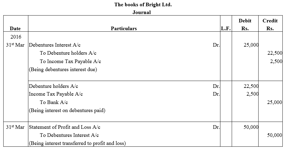 TS Grewal Accountancy Class 12 Solutions Chapter 9 Issue of Debentures image - 64