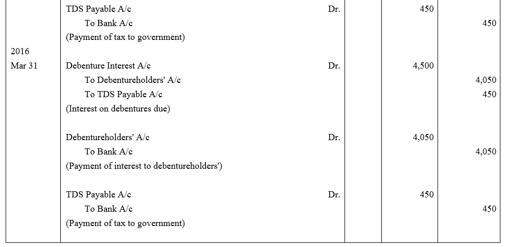 TS Grewal Accountancy Class 12 Solutions Chapter 9 Issue of Debentures image - 66
