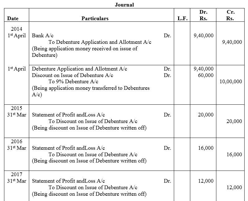 TS Grewal Accountancy Class 12 Solutions Chapter 9 Issue of Debentures image - 68