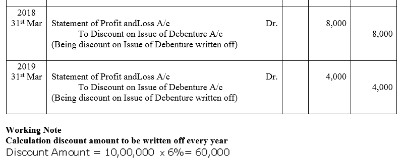 TS Grewal Accountancy Class 12 Solutions Chapter 9 Issue of Debentures image - 69