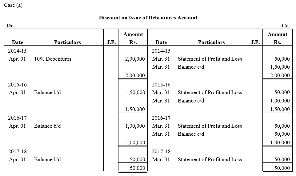 TS Grewal Accountancy Class 12 Solutions Chapter 9 Issue of Debentures image - 70