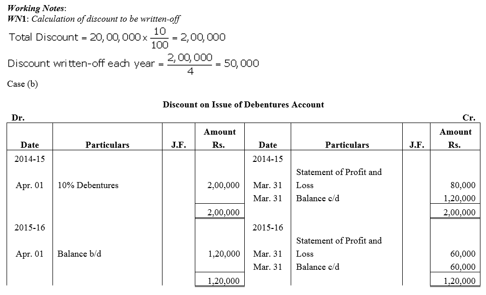 TS Grewal Accountancy Class 12 Solutions Chapter 9 Issue of Debentures image - 71