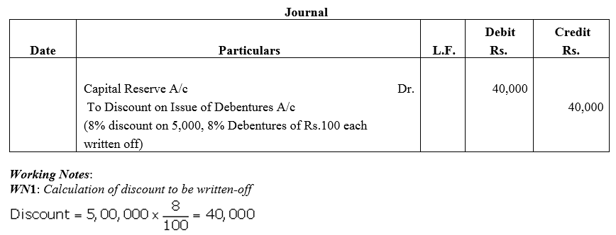 TS Grewal Accountancy Class 12 Solutions Chapter 9 Issue of Debentures image - 77