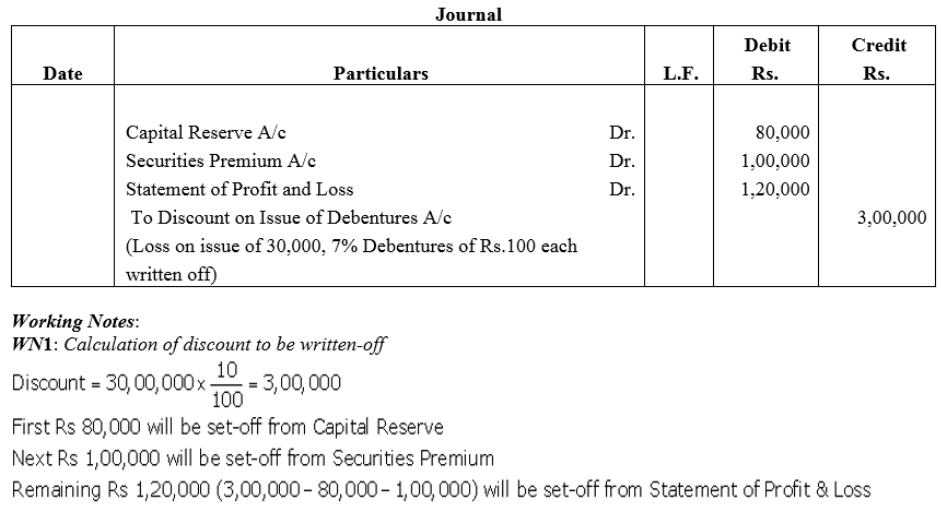 TS Grewal Accountancy Class 12 Solutions Chapter 9 Issue of Debentures image - 78