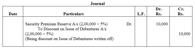TS Grewal Accountancy Class 12 Solutions Chapter 9 Issue of Debentures image - 79