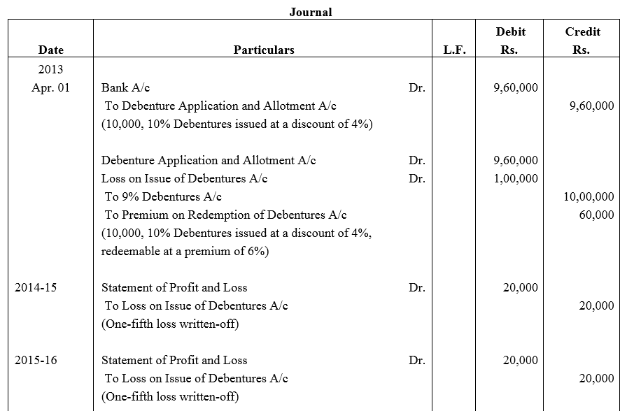 TS Grewal Accountancy Class 12 Solutions Chapter 9 Issue of Debentures image - 83