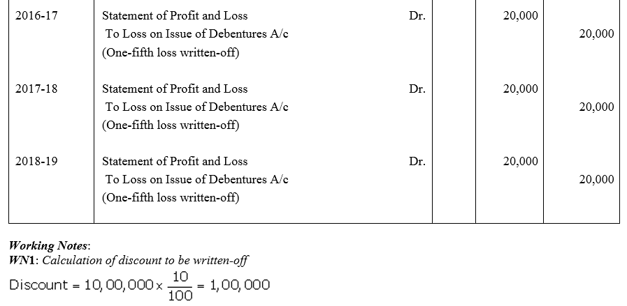 TS Grewal Accountancy Class 12 Solutions Chapter 9 Issue of Debentures image - 84