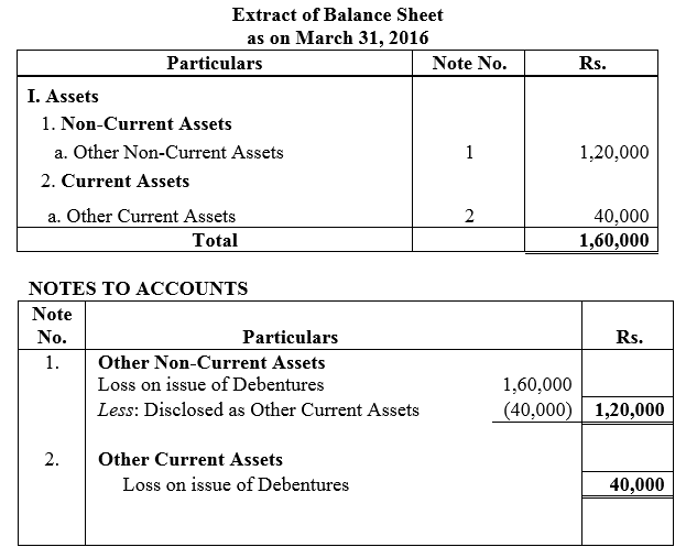 TS Grewal Accountancy Class 12 Solutions Chapter 9 Issue of Debentures image - 90